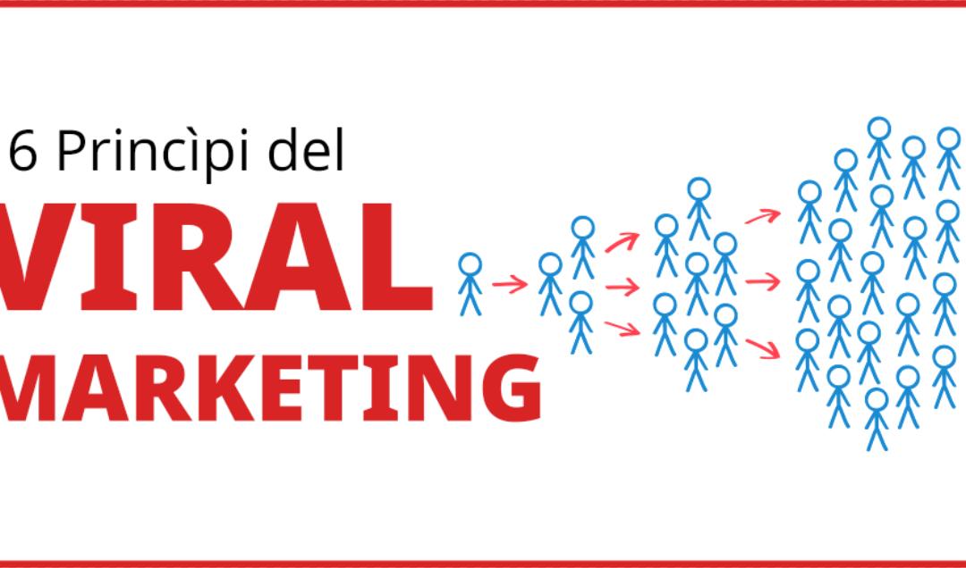 Viral Marketing: I 6 principi dietro ad OGNI contenuto virale